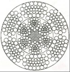 异型股钢丝绳6Q×33+6V×21+7FC