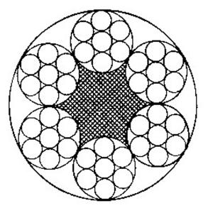 线接触钢丝绳6×7+FC